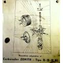 Cazoleta centrado muelle de campana